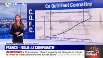 Coronavirus: la France suit-elle la courbe de l'Italie ?