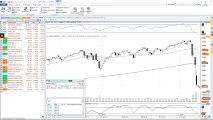 Apertura en Wall Street
