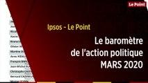 La baromètre de l'action politique du mois de mars