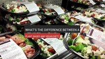 Difference Between a Plant-Based and Vegan Diet?