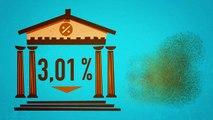 Las tasas de interés, los bancos y las finanzas
