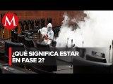 ¿Por qué se declaró la fase 2 de coronavirus en México?