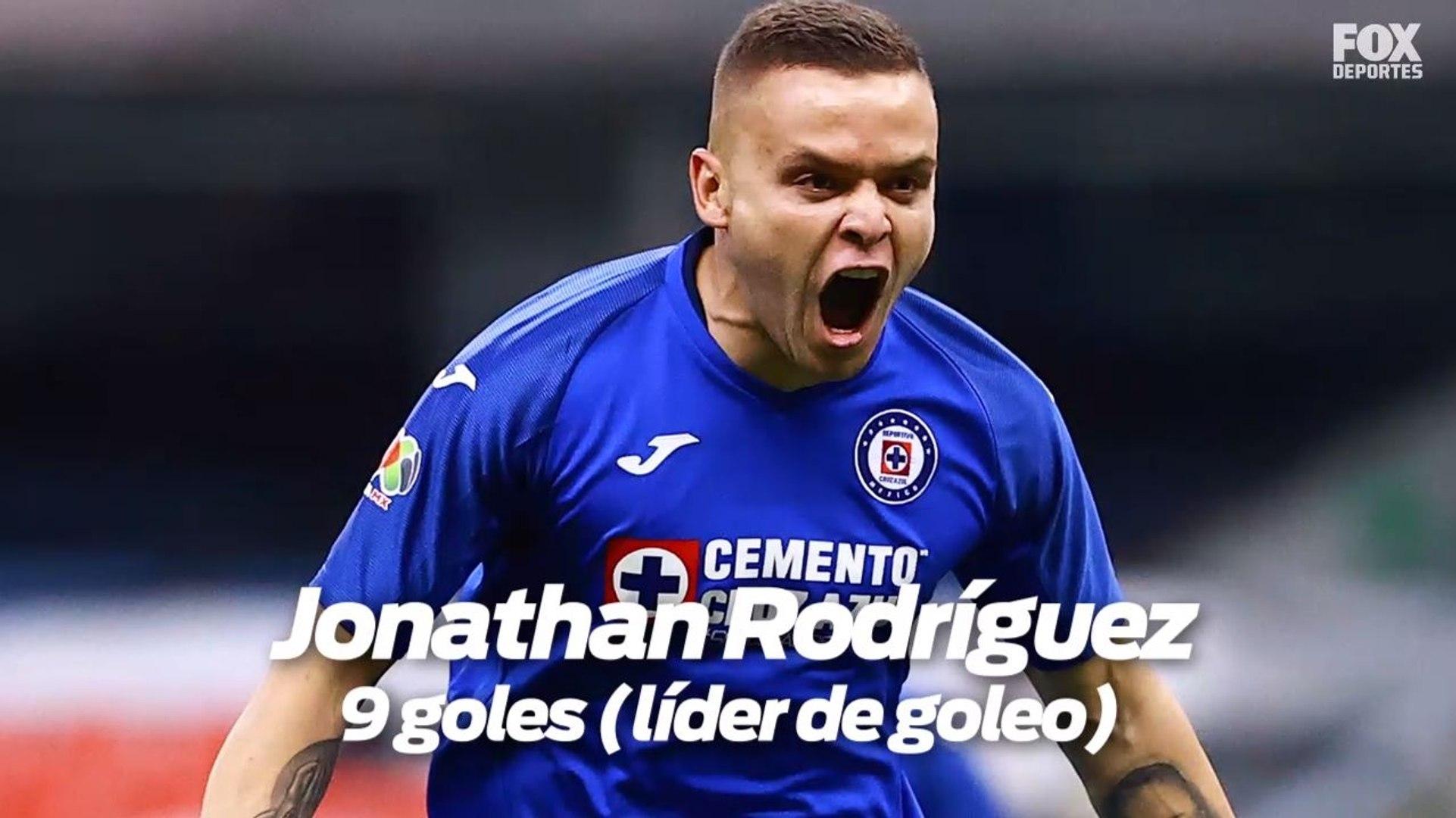 Los mejores 5 jugadores de la Liga MX