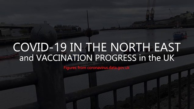 Coronavirus in Sunderland and the North East: July 3 figures