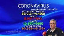 Speciale TG Lalaziosiamonoi.it - Coronavirus in Spagna e non solo. Lazio, il futuro di Escalante e Jony