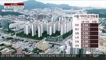 서울 아파트값 2주째 '제자리'…강남은 하락폭 커져
