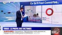 Coronavirus: quel est le profil des victimes en France ?
