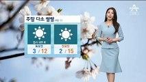 [날씨]비 그치고 바람 강해져…주말 다소 '쌀쌀'