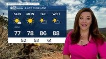 5a Saturday Forecast