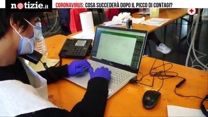Coronavirus, Italia verso il picco di contagi: cosa cambierà | Notizie.it