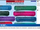 A la une : Point Coronavirus / Situation sous tension en prison / 8000€ de denrées pour les hôpitaux de la Loire / Bruno Gaccio vs le gouvernement -  Le JT - TL7, Télévision loire 7