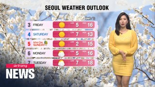 [Weather] Dry, sunny and warm afternoon in store