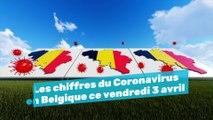 Les chiffres du Coronavirus en Belgique ce vendredi 3 avril.