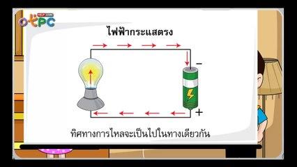 สื่อการเรียนการสอน ไฟฟ้าภายในบ้าน ป.3 วิทยาศาสตร์