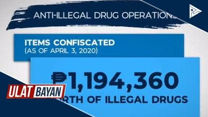 64 drug suspects, arestado sa loob ng 2 araw