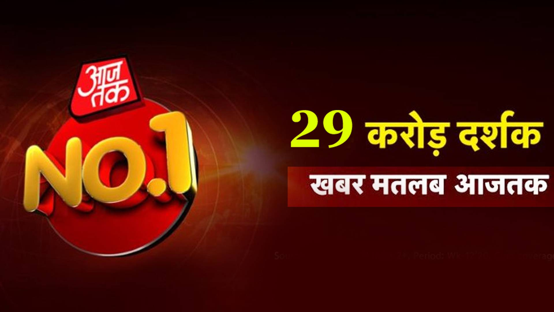 Aaj Tak becomes most watched news channel during coronavirus