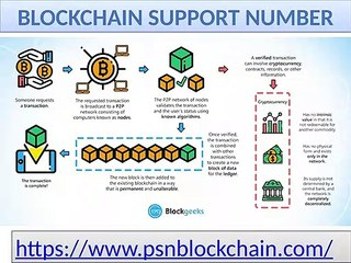 Problems in account creation on Blockchain customer care number