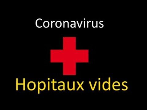 Covid 19: Hôpitaux vides en pleine pandémie