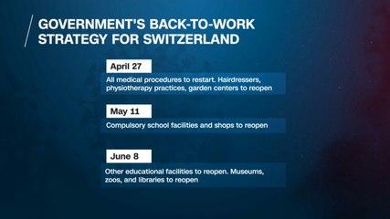 Coronavirus latest: Switzerland's exit strategy | The Show