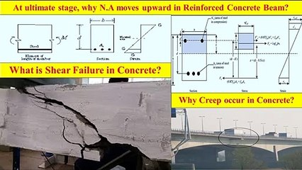 At ultimate stage, why NA moves upward in concrete beam? | Civil Engg. Q and A