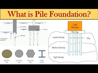 What is Pile Foundation? | Civil Engg. Q and A