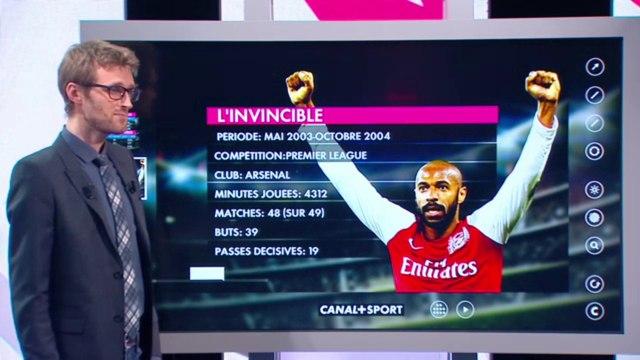 La carrière de Thierry Henry en chiffres