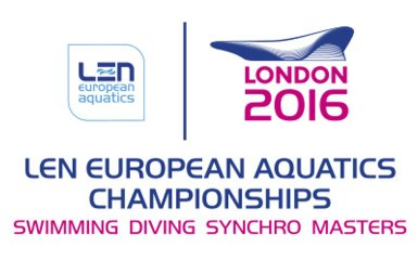 London 2016 European Aquatics Championships - Artistic Synchronized Swimming Mixed Duet Final