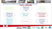 Le Système de management de l'énergie en collectivités – résumé audio du colloque du 5 mars 2020 à Rouen