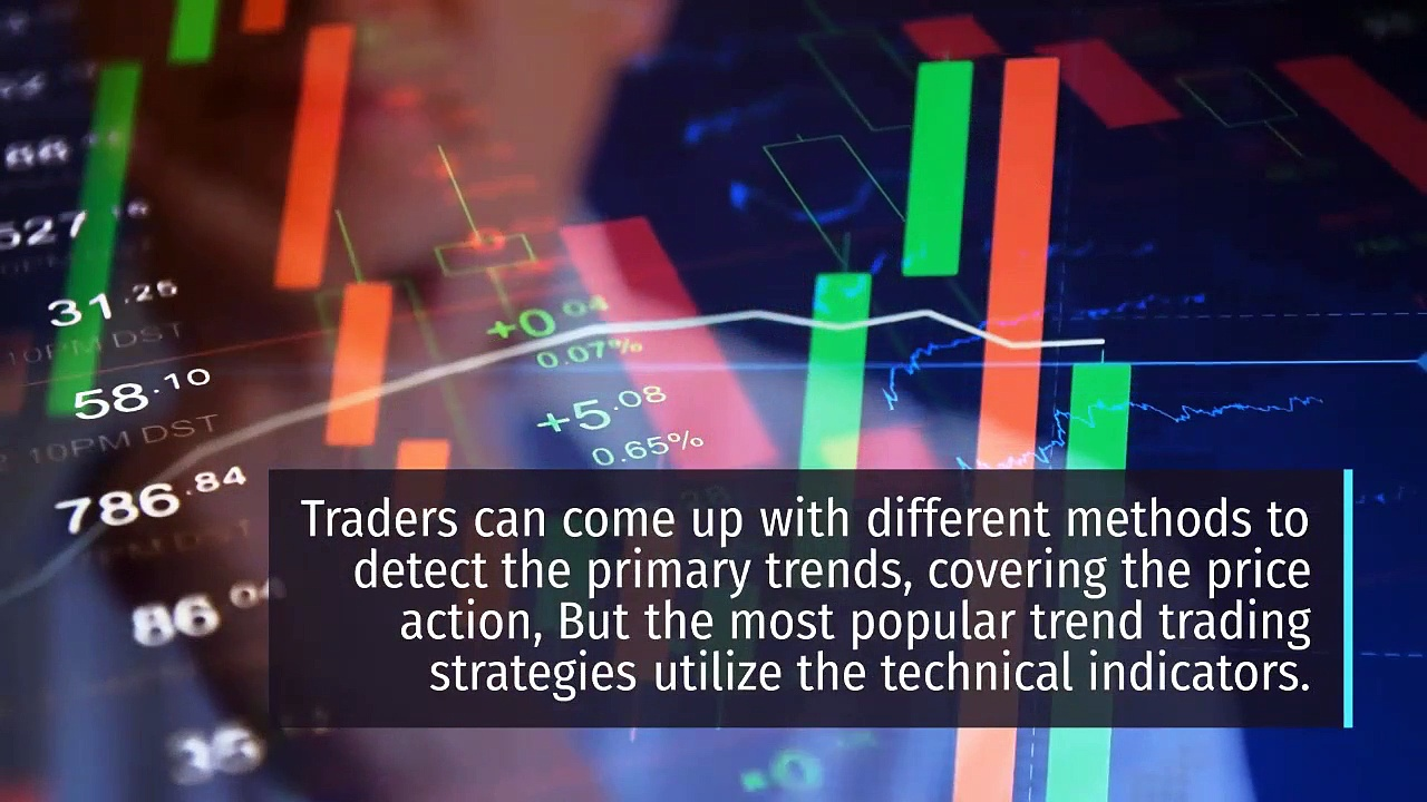 Best Trading Strategies with IDG