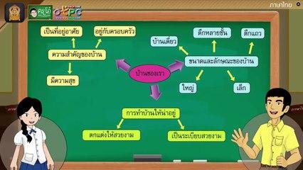 สื่อการเรียนการสอน การเขียนเรียงความ ป.4 ภาษาไทย