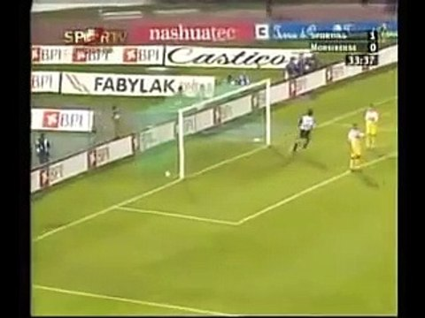 Le jour où Cristiano Ronaldo a inscrit son 1er but en pro
