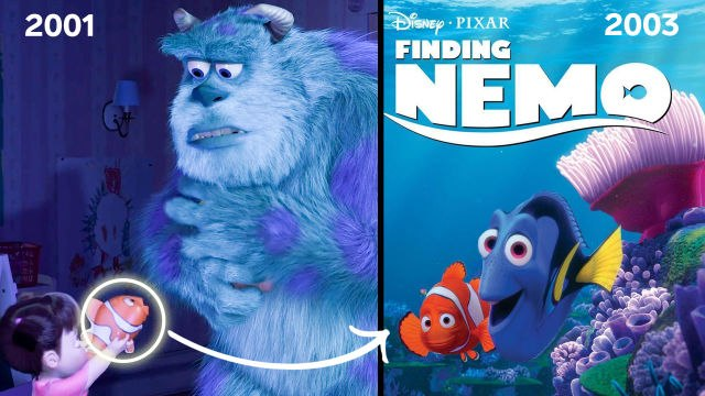 Every Hidden Reference to Future Pixar Movies Explained