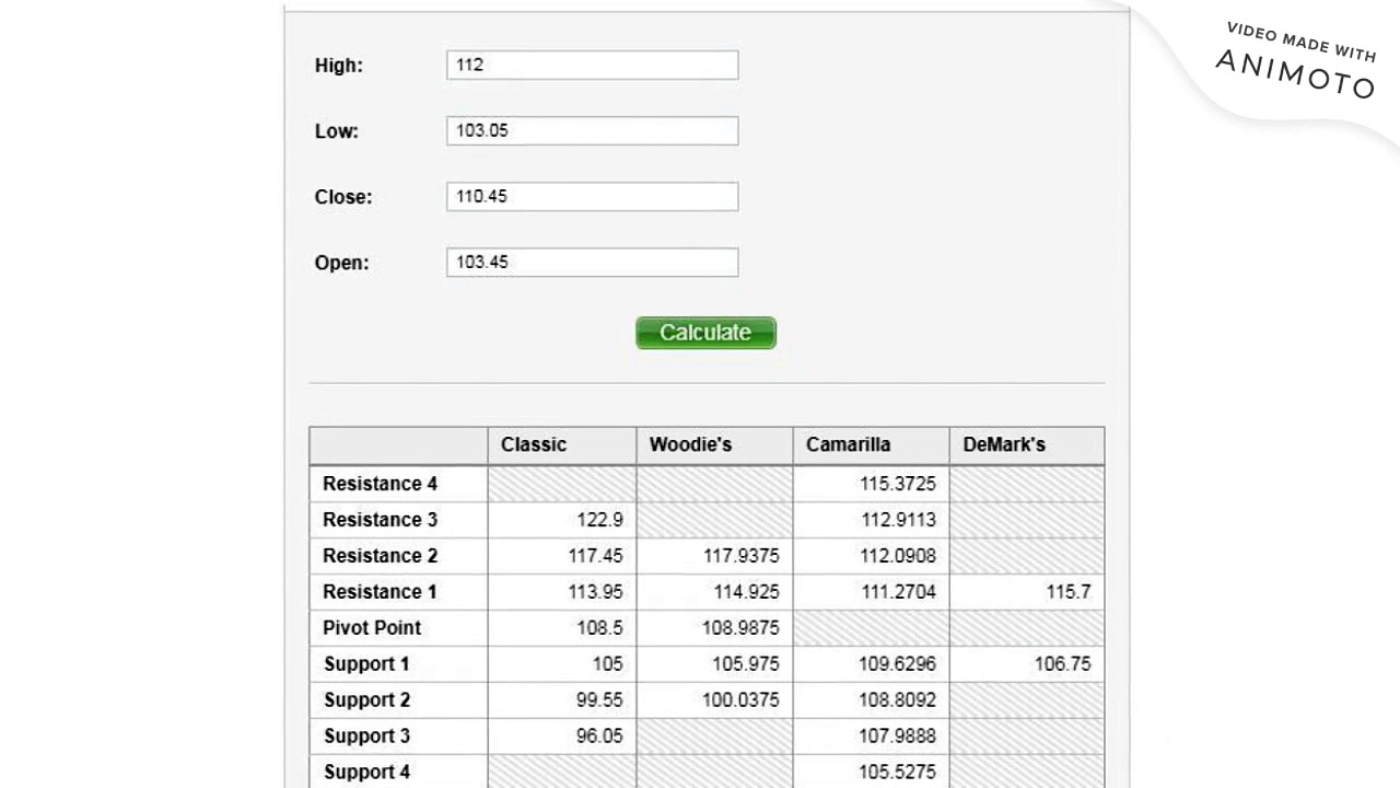 Learning Intraday Trading – SELL SIDE/SHORTING