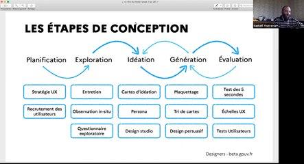 [Session  #1]  Comprendre le rôle du design, par Beta.gouv.fr