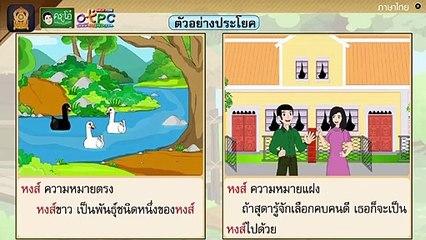 สื่อการเรียนการสอน สำนวนชวนคิด ภาษิตสอนใจป.4ภาษาไทย