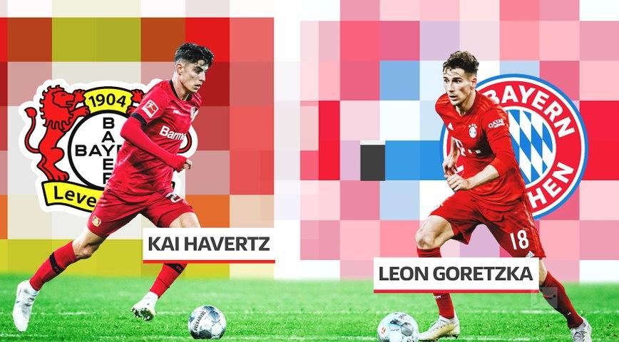 Kai Havertz vs. Leon Goretzka head-to-head