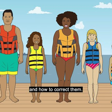 Life Jacket Selection and Fit