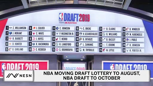 NBA Reportedly Sets New Dates For 2020 NBA Draft, Draft Lottery