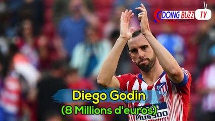 Football : voici le top 10 des transferts en dessous de 10 millions d'euros
