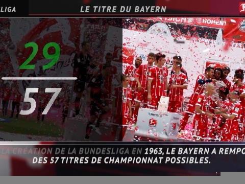 Bundesliga - 5 choses à savoir sur le titre du Bayern