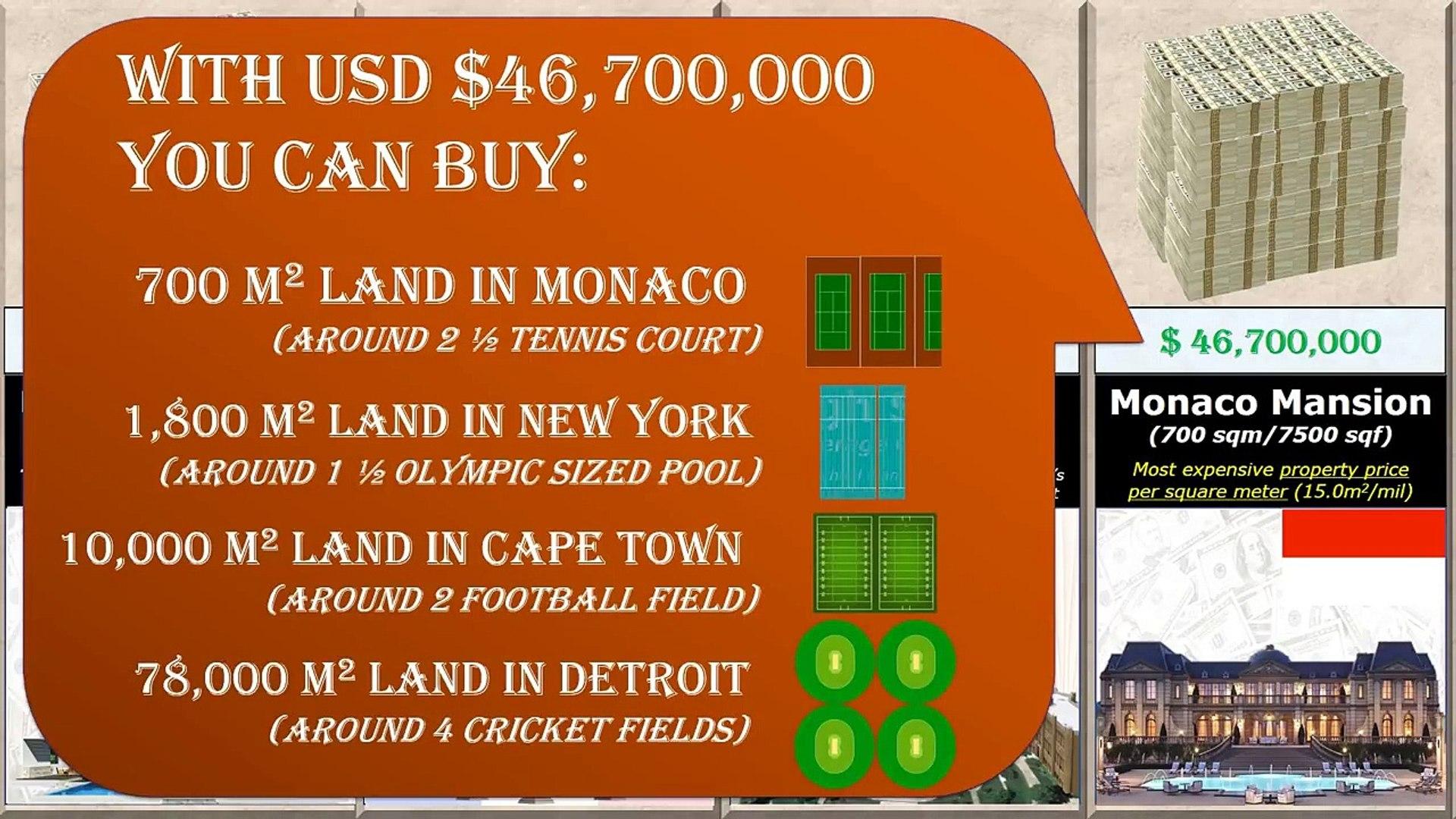 Building Price Comparison !!!!!!!!!!!