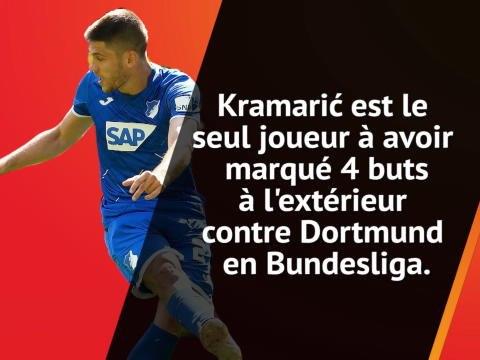 Focus - Kramaric signe la meilleure performance de la semaine