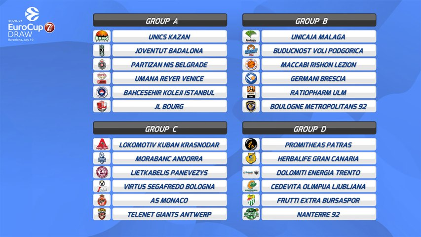 Draw gets 2020-21 7DAYS EuroCup season started!