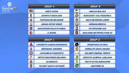 2020-21 7DAYS EuroCup Draw!