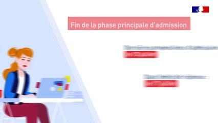 PARCOURSUP 2020 Phase principale