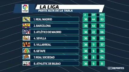 Real Madrid acaricia el título de La Liga: LUP
