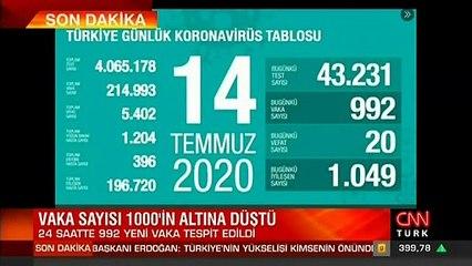 Son dakika haberi! Türkiye'de vaka sayısı kaç oldu? Bakan Koca koronavirüs tablosunu paylaştı   Video