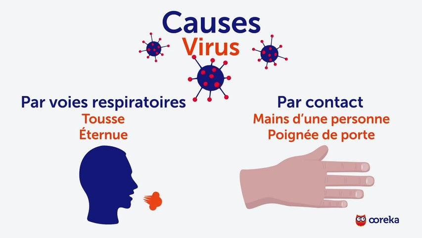 Soigner un rhume : symptômes, causes, traitements