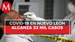 Nuevo León llega a mil 134 muertes y 32 mil casos covid