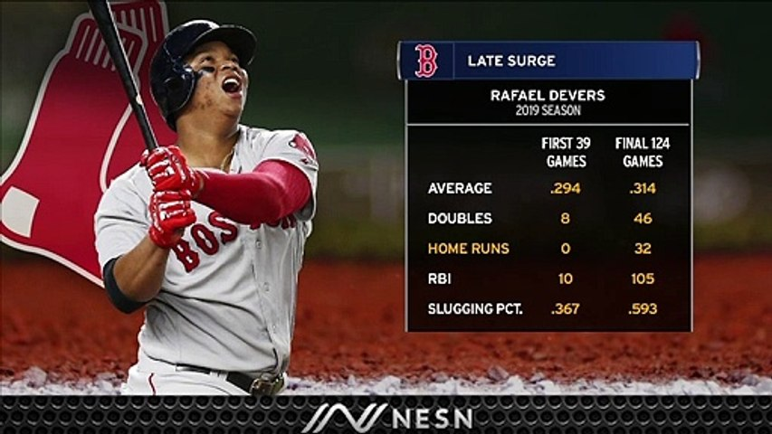 Gameday Live: Red Sox's Rafael Devers Looks To Build Off Solid Series Vs. Yankees